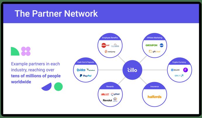 partner-network-giftpro